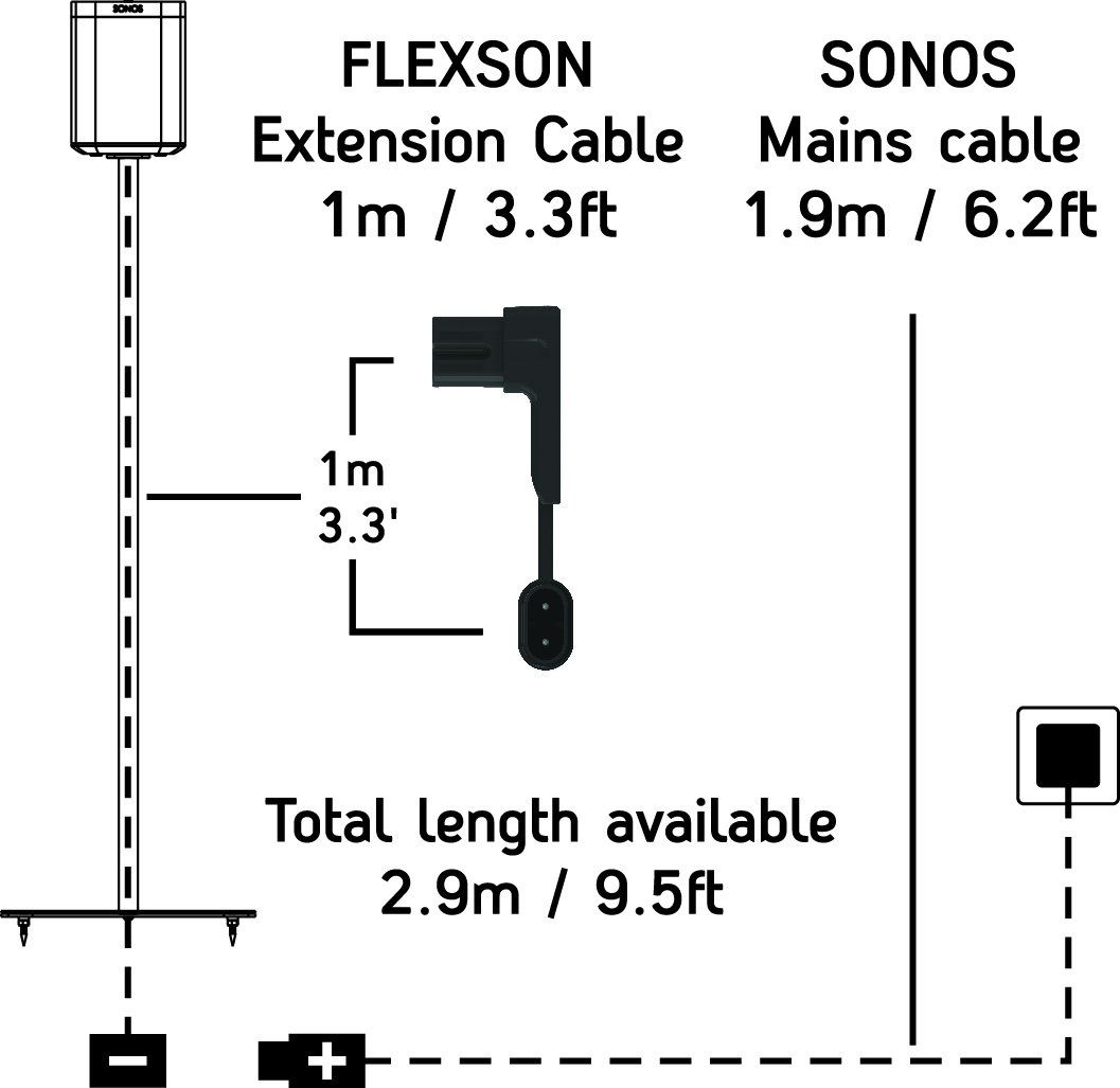 Flexson 1 M Extension Cable For Sonos Play1 Uk Mains Wiring Diagram Electronics