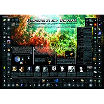 """American Educational Elements of the Universe Poster, 26-1/2"""" Height x 38"""" Length"""