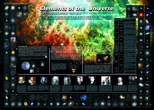 (American Educational Elements of the Universe Poster, 26-1/2