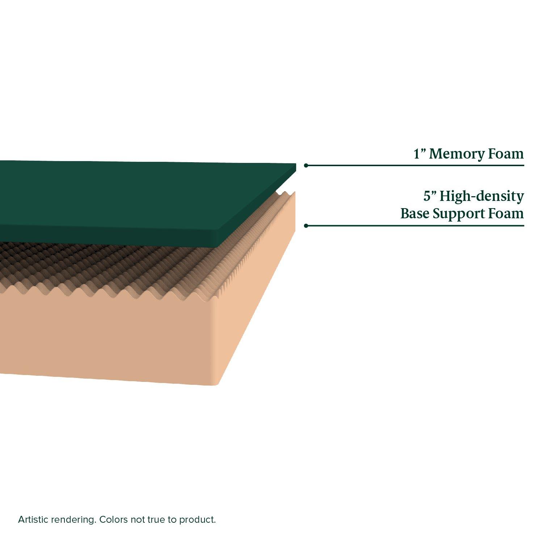 Zinus Olb Gtfm 6f Memory Foam 6 Quot Green Tea Mattress Full