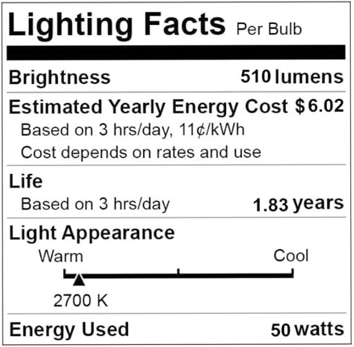 Pack of 10 G9 Base Bi-pin Halogen Bulbs T4 JCD Type 120-Volt 50 Watt Clear Warm White 2700K Wadoy G9 120V 50W Halogen Bulb