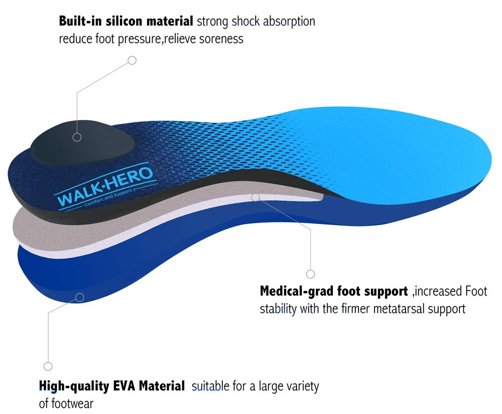 Plantar Fasciitis Feet Insoles Arch Supports Orthotics Inserts Relieve Flat Feet, High Arch, Foot Pain Mens 13-13 1/2 by WalkHero (Image #3)