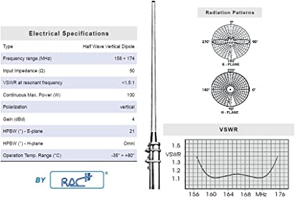 RF 331 NH Antena Base VHF omnidireccional VHF 158 ÷ 174 MHz ...