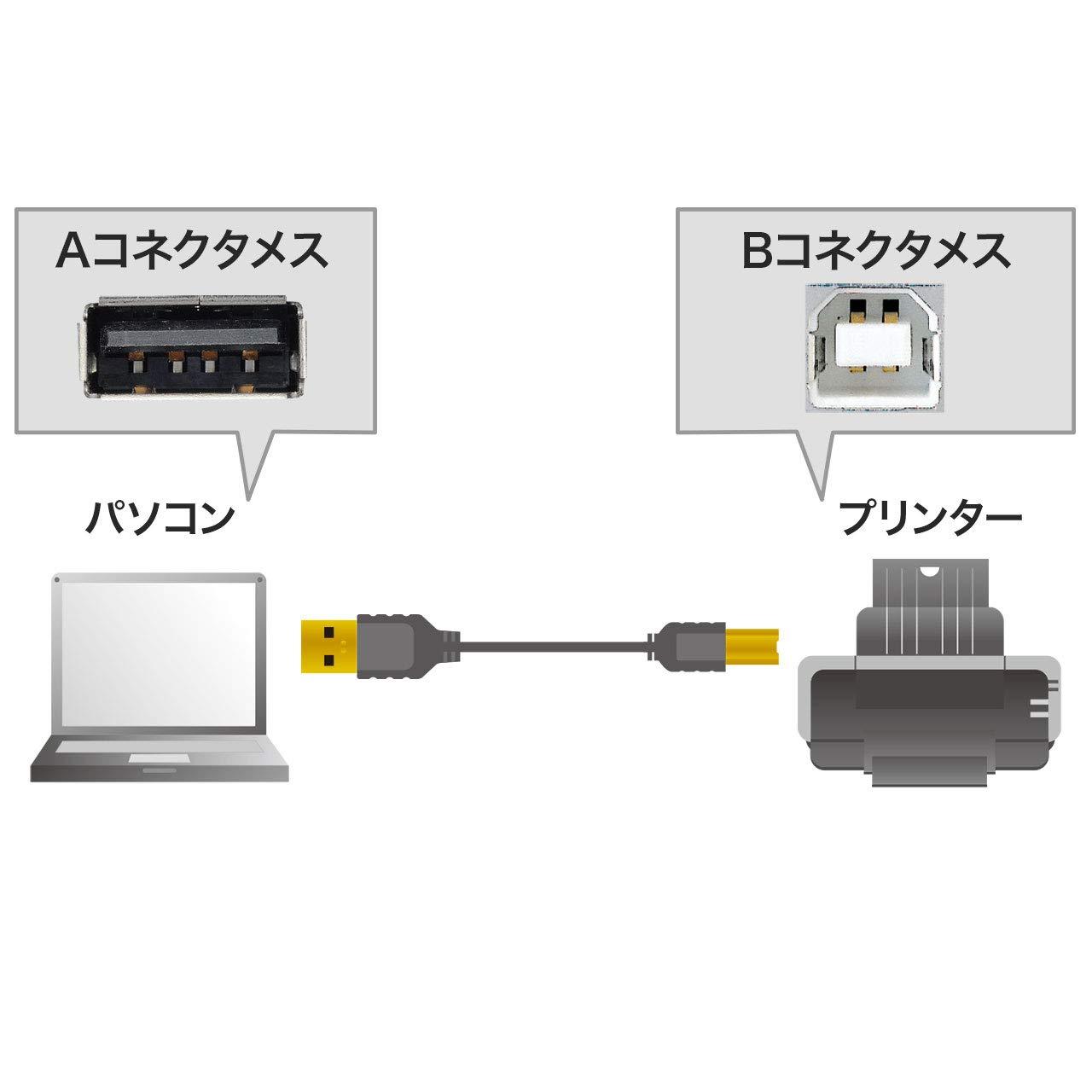 SANWA Superfine USB Cable Black 1.5m KU20-SL15BK USB2.0 A-B Type