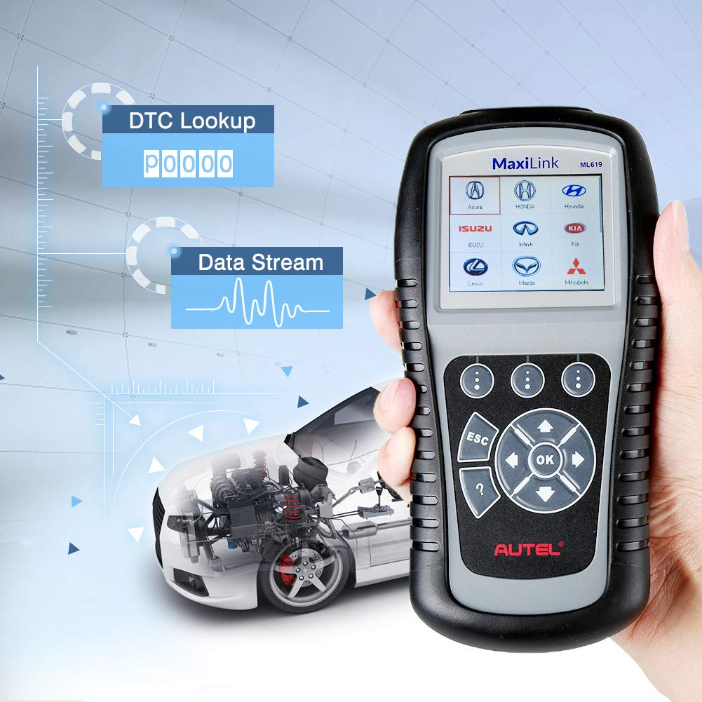 Autel MaxiLink ML619 CAN OBD2 Scanner Code Reader +ABS/SRS Diagnostic Scan Tool, Turns off Engine Light (MIL) and ABS/SRS Warning Lights by Autel (Image #5)