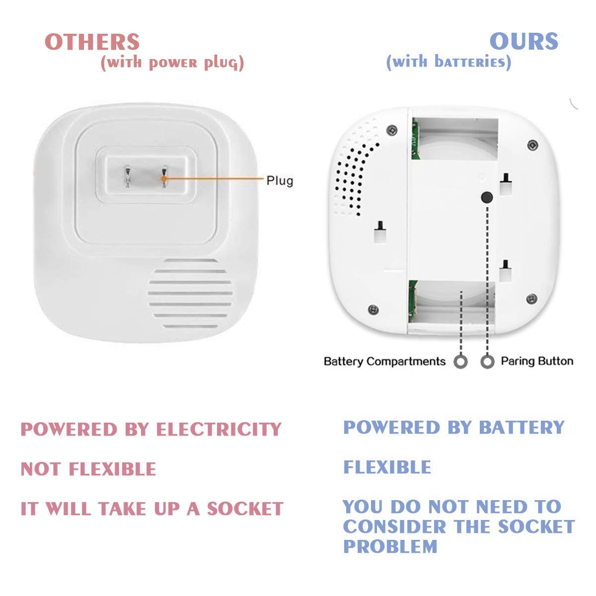 Capteur de mouvement Lumi/ère de nuit LED Sonneries de s/écurit/é longue port/ée 52 Sonneries Boutons dappel durgence portatifs Sonnette Emetteur Transmetteur Batterie Aliment/é