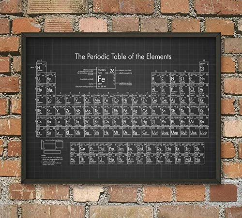 Les Connie Periodic Table of Elements Poster Chemistry Science Print Chemical Elements Chemistry Student Gift Idea Dorm Room Decor