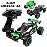 Best extreme rc car - SZJJX RC Cars High Speed Remote Control Car Review