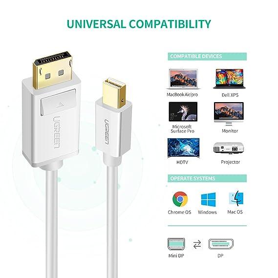 Mini Displayport a Displayport, UGREEN Cable Mini DP a DP 4K x 2K Resolución para MacBook, iMac, Macbook, Mac Mini, Ultrabooks, etc.
