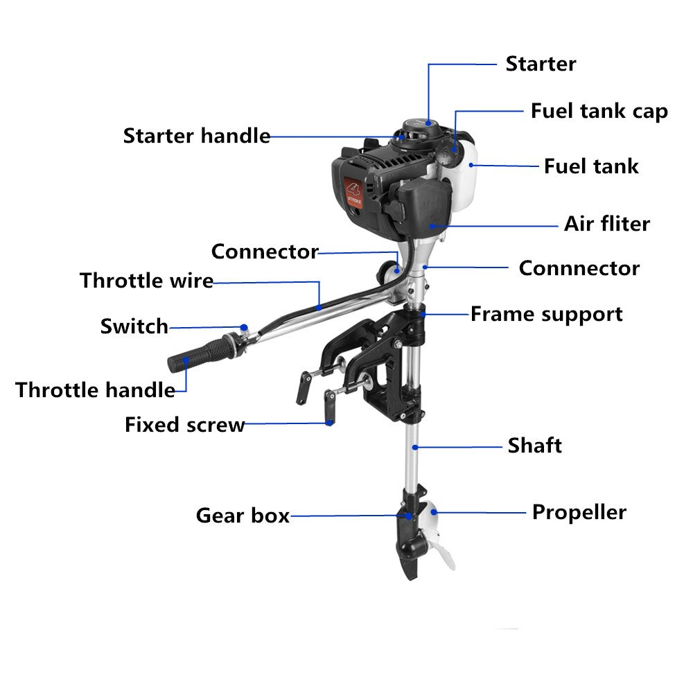 Sky 4 Stroke 14hp Superior Engine Outboard Motor Runabout Boat Wiring Harness Diagram Inflatable Fishing Motorblack Sports Outdoors