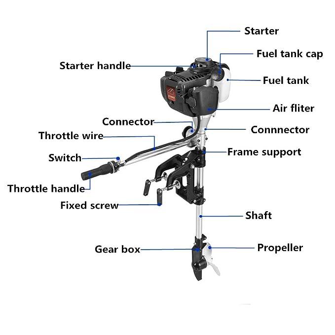 Amazon.com : Sky 4-Stroke 1.4HP Superior Engine Outboard Motor ... on honda wiring schematic, kohler wiring schematic, ford wiring schematic, volvo wiring schematic, new holland wiring schematic, yamaha wiring schematic, onan wiring schematic, mercruiser wiring schematic, sabre wiring schematic, kubota wiring schematic, ups wiring schematic, ge wiring schematic, sea ray wiring schematic, john deere wiring schematic, isuzu wiring schematic, hyundai wiring schematic, jcb wiring schematic, husqvarna wiring schematic, yanmar wiring schematic, pioneer wiring schematic,