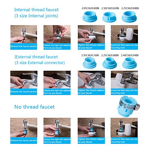 Faucet Water Filter,Tap Water Purifier Filter with 7 size Faucet interface for Kitchen And Bathroom Sink, Carbon Filter with 0.01 Micron 7 Stage Filtration Ceramics Filter Lasts 3-6 Months by Tongtu (Image #5)