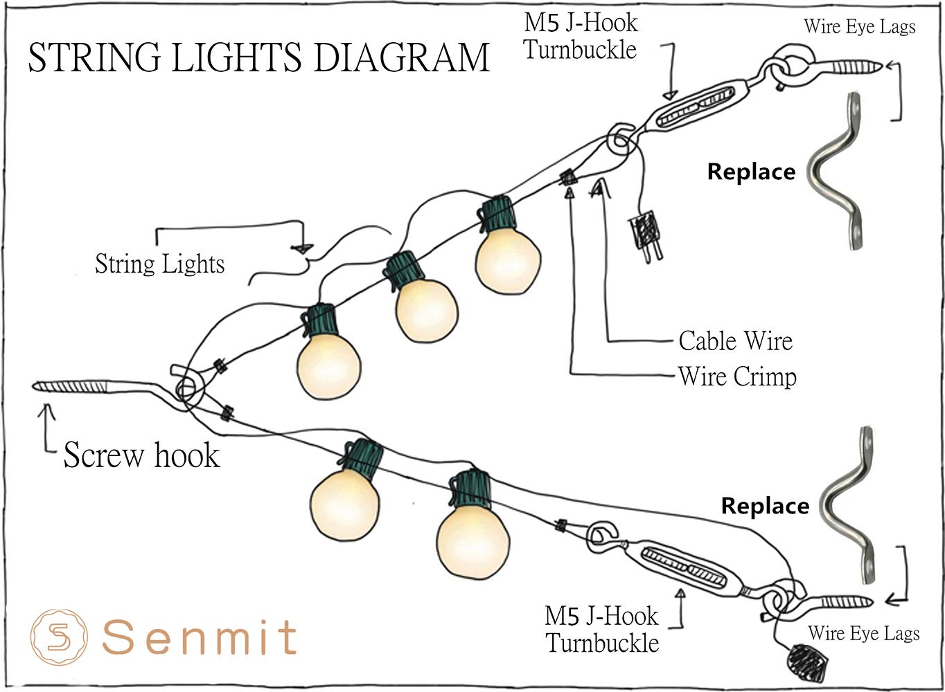 Senmit Globe String Lights Suspension Kit Outdoor Light Guide Wire Stainless Steel Diagram Wirevinyl Coated Cable 164 Ft With Turnbuckle And Hooks Lsk 130