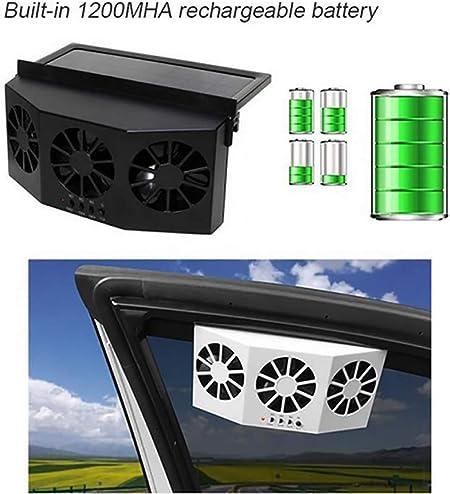 JINGBO Coche Solar accionado Extractor de Aire Ventilador de Coche Eliminar Gases tóxicos/Refrigeración/Desodorización en el Coche Convección de Aire Carga Solar Radiador,Black: Amazon.es: Deportes y aire libre