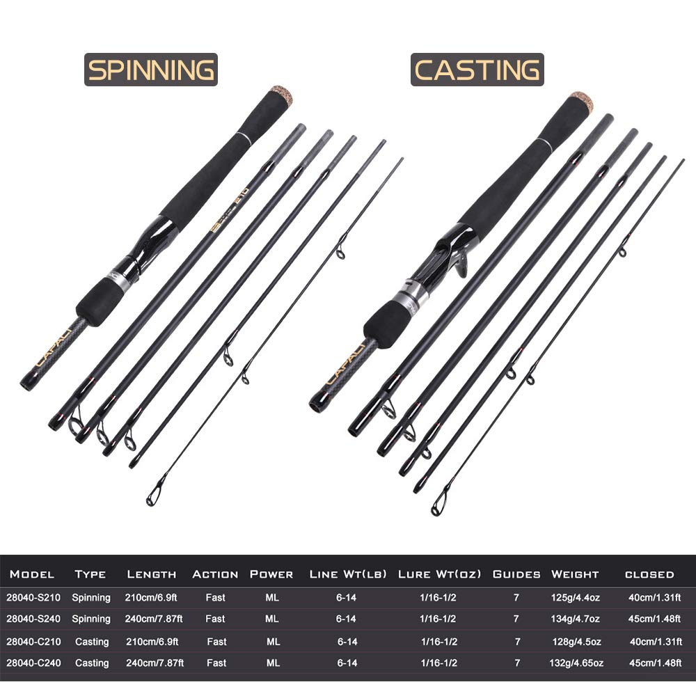 Godyluck 2,1 mt 2,4 mt 6 Abschnitte Carbon Spinning Casting Angelrute Lure Angelrute Hand Pole Angelger/ät