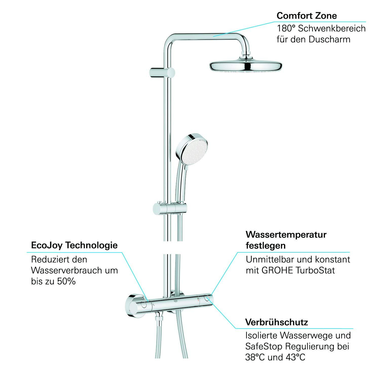 Grohe Tempesta Cosmopolitan System 210 - Sistema de ducha con termostato incorporado Ref. 27922001: Amazon.es: Bricolaje y herramientas