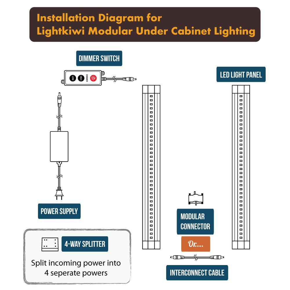 61NcDykUS1L._SL1000_ lightkiwi under cabinet lighting 12 panels pro kit n5886 disk how to wire under cabinet lighting diagram at gsmx.co