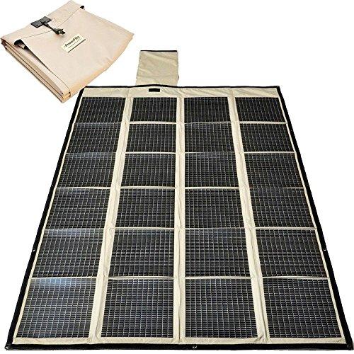 NEW Powerfilm Foldable 120 Watt Solar Charger FM16-7200 F16-7200 – Ships Global
