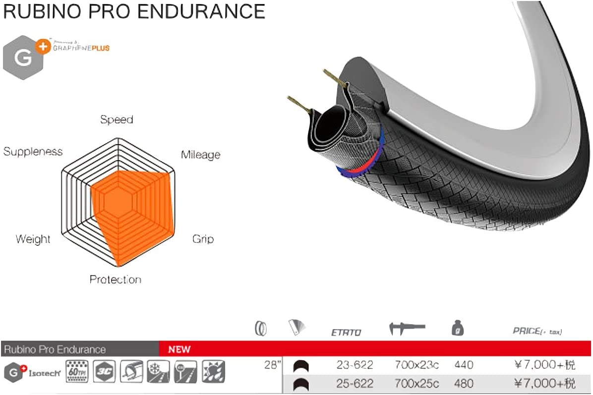 Vittoria Rubino Pro Endurance G+
