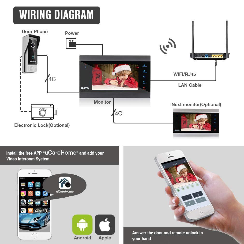 TMEZON WiFi IP Vid/éo Interphone Visiophone,10 Pouce IP Moniteur avec 2X7/'/'Analog Moniteur et 720P Sonnette de Cam/éra Filaire Vision Nocturne,Parler,D/éverrouillage /à Distance,Surveiller Via Smartphone