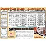 Mel Bay Dobro Wall Chart