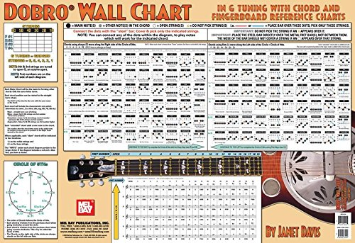 Mel Bay Dobro Wall Chart Dobro Book