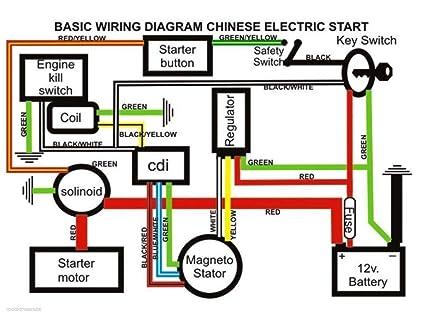 JCMOTO Full Wiring Harness Loom kit CDI Coil Magneto Kick Start Engine on