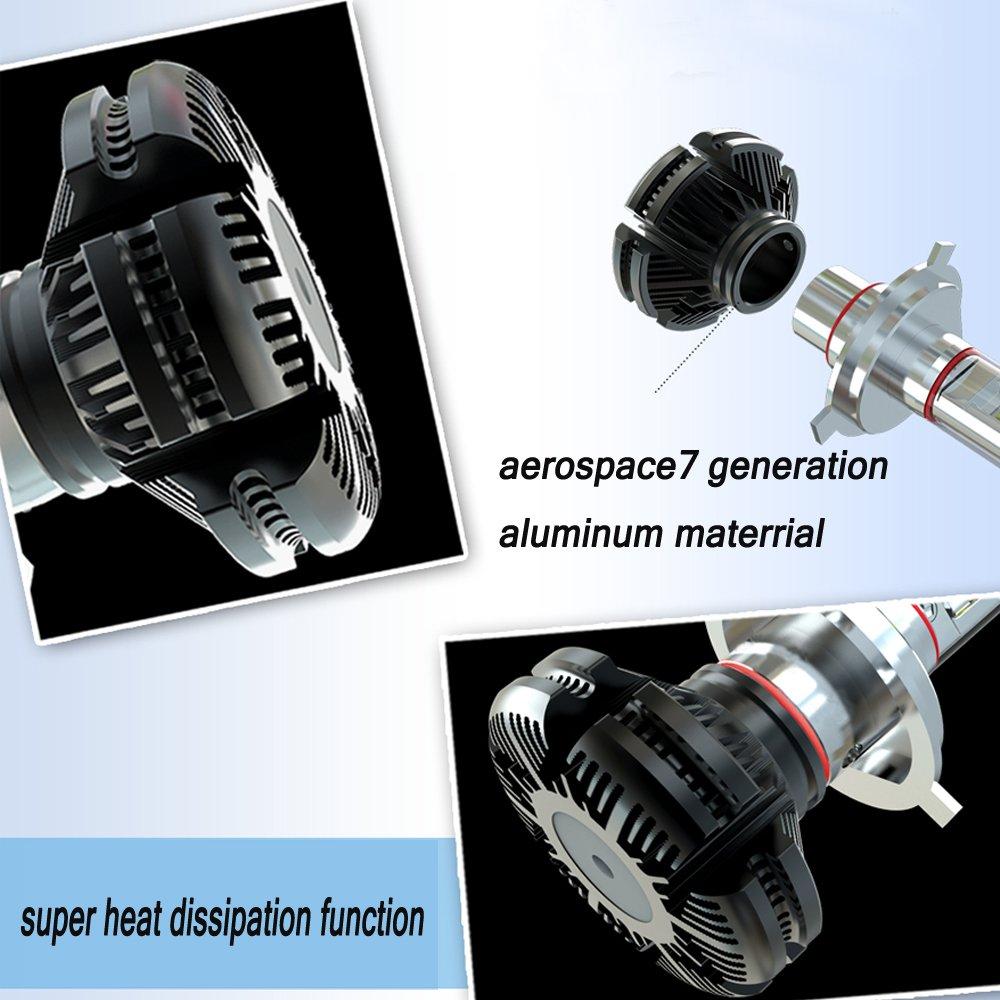 philips h8 h9 h11 h16jp led headlights kit fog bulbs. Black Bedroom Furniture Sets. Home Design Ideas
