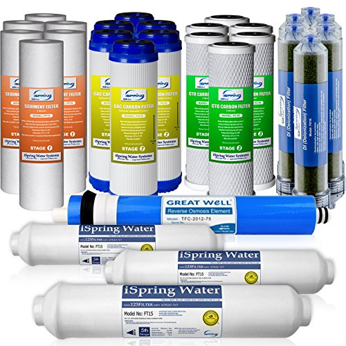 iSpring F28D75 3-Year Replacement Filter Set for 6-Stage 75GPD De-Ionization Reverse Osmosis Water Filter, Fits iSpring RCC7D (28pcs 6SED 6GAC 6CTO 3T33 1MC7 6DI) (Industrial Reverse Osmosis)