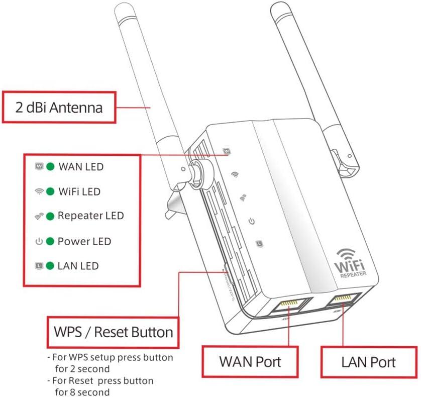 Repetidor inalámbrico WiFi, conexión Wi-Fi Extensor de ...