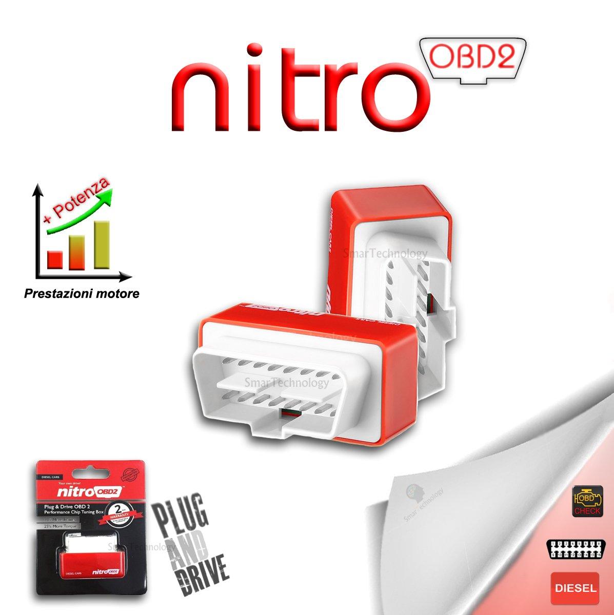 Nitro Modul zusätzlichen Universal: Amazon.de: Elektronik