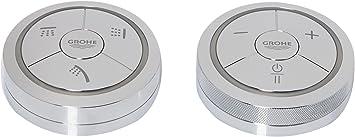 F-Digital Digital Controller