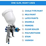DeVilBiss STARTINGLINE HVLP Spray Gun for