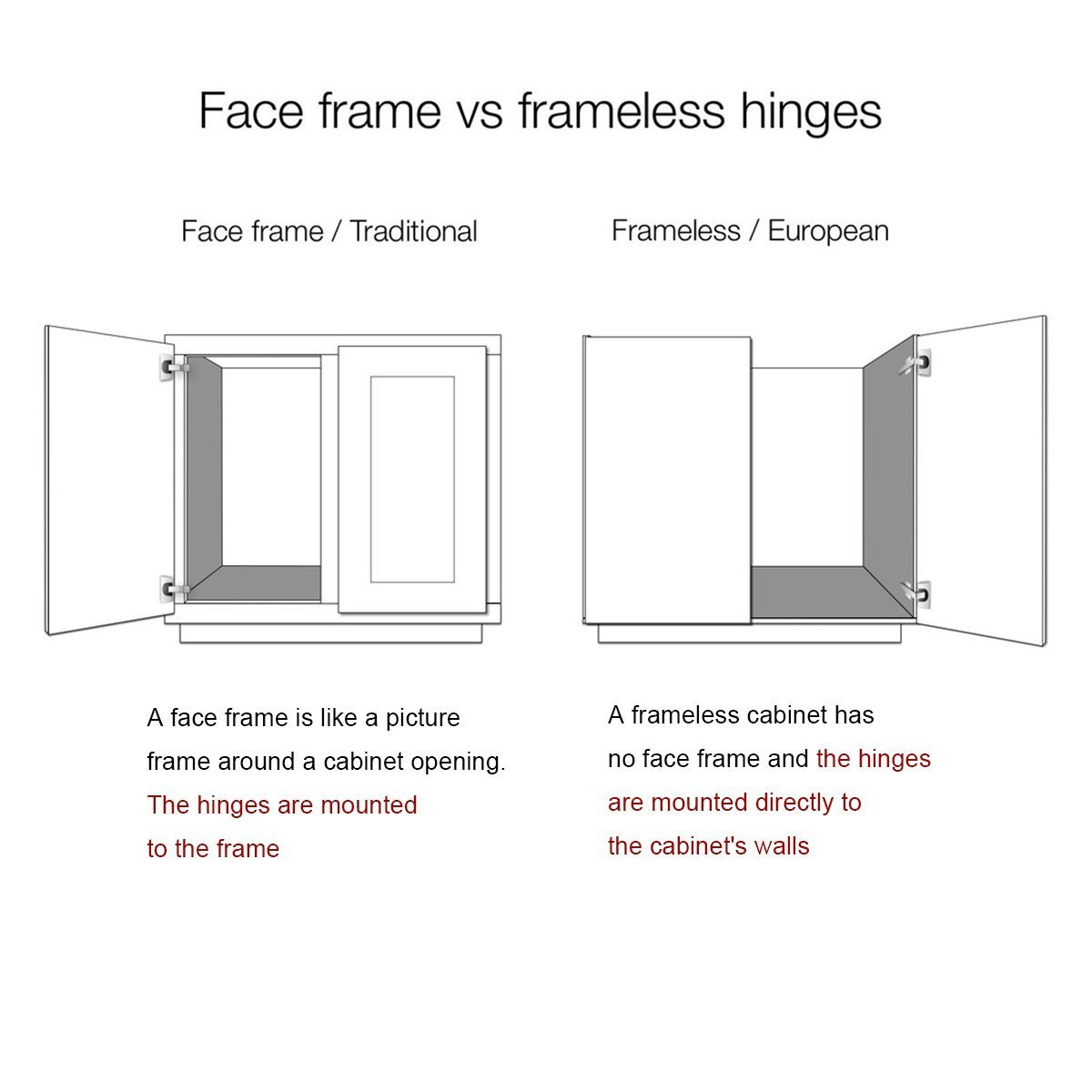 Full Overlay Frameless Cabinet Door Hinges, 165 Degree Soft Closing Nickel Plating Durable European Style Concealed Hinges 10 Pair by Knobonly (Image #5)