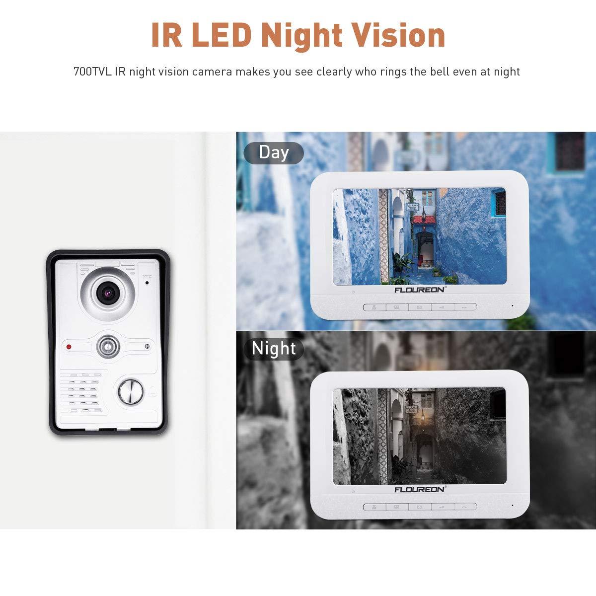 Vid/éo bidirectionnelles FLOUREON Sonnette Vid/éo HD 720P Video Doorbell sans Fils Conversation Vid/éo D/étection de Mouvement PIR Vision Nocturne