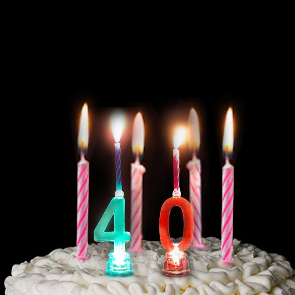 Amazon LOGUIDE Number Birthday Cake Candle Set