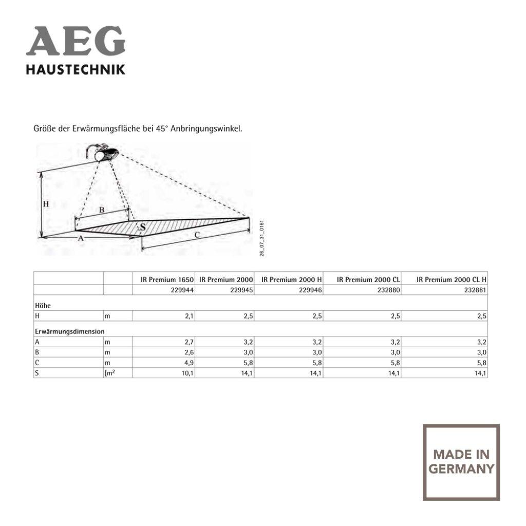 AEG 229945 IR Premium Plus 2000 - Estufa por infrarrojos de onda corta (aluminio, 2000 W, 230 V, IP 65): Amazon.es: Hogar
