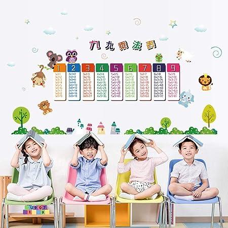 XCJX Tabla de multiplicar Rompecabezas Divertido Sala de niños ...