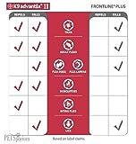 K9 Advantix Ii Flea & Tick 2 Month Supply Dog Large Red 21 - 55 Lbs EPA Approved