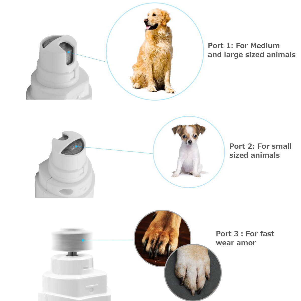 TEKITSFUN Pet Nail Grinder, Rechargeable Electronic USB Nail Trimming Clipper with Two Speed Mode, Three Ports Options for Birds, Rabbits, Cats, Small, Medium and Large Dogs by TEKITSFUN (Image #2)