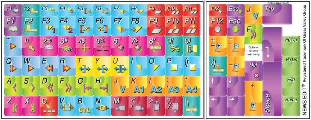 New Color Keyboard Shortcut Sticker NewsEdit