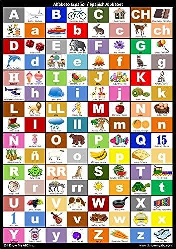 Spanish Alphabet Chart Harshish Patel Mann Patel