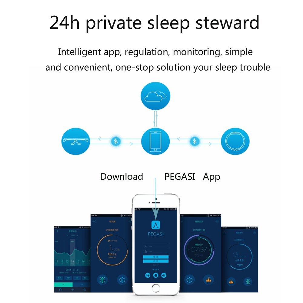 Amazon.com: pegasi Luz Azul Smart Dormir anteojos, Mejorar ...
