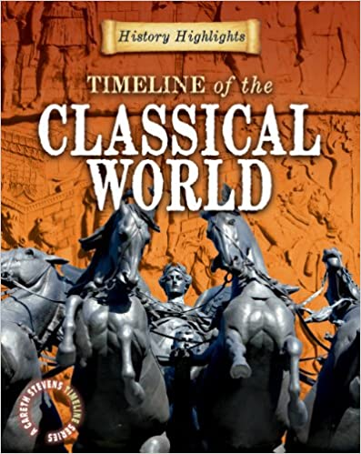 Timeline of the Classical World (History Highlights)