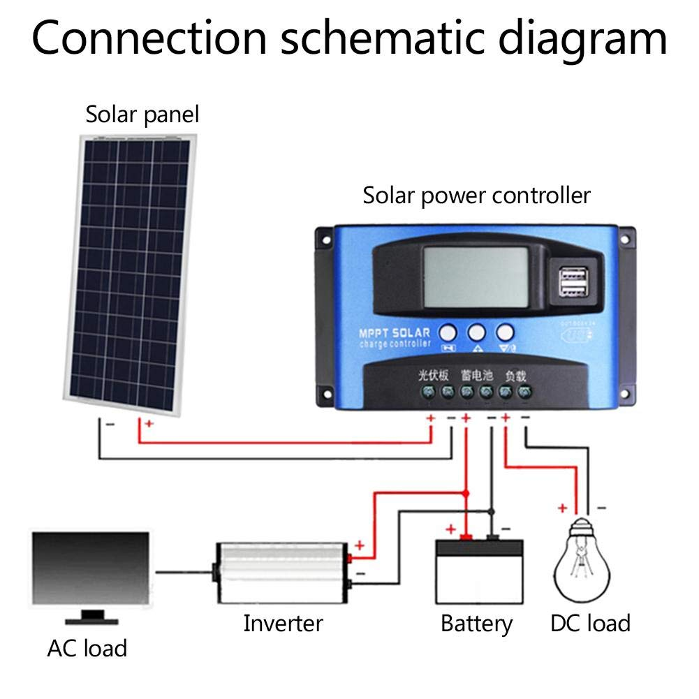 Solar Controllerintelligent Panel Charge Controller Schematic Controllerhigh Efficiency And Discharge Current Display Function 30a 40a 50a 60a 100a