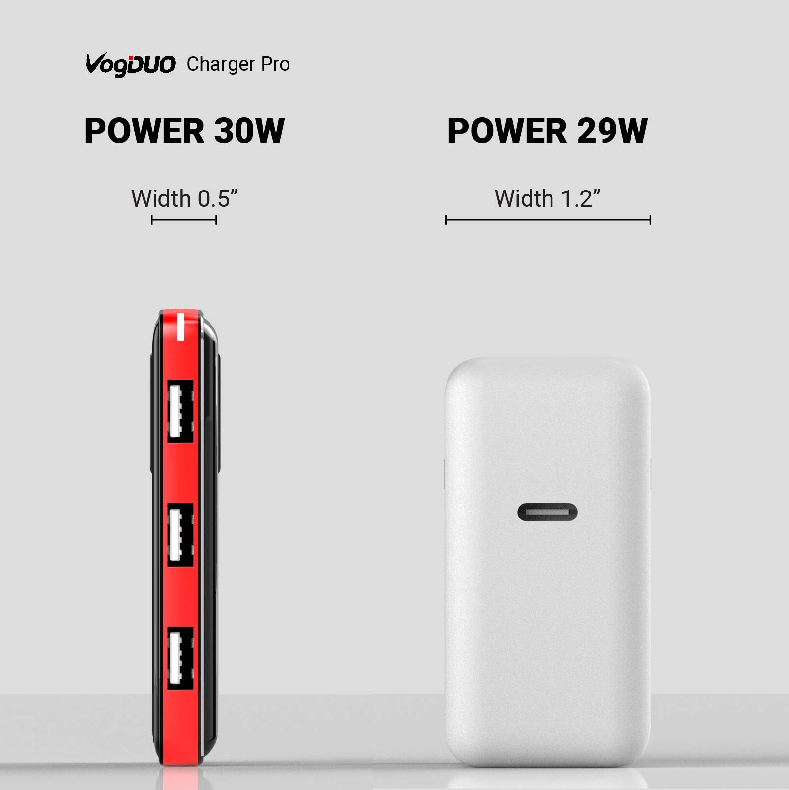 Charger Pro, 2-Pack Premium 3 Port USB Wall Charger, 30W 5V/6A, Slim Design, Foldable Plug for Multiple Apple iPhone X Xs Xr Xs Max, iPad, Android, Samsung Note 9, Black & Red (Gift Box) by VogDUO