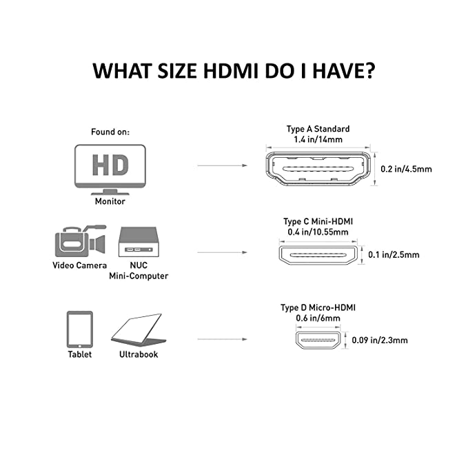 Golvery 1080p HDMI a VGA, Adaptador de Video Macho a Hembra de Alta Velocidad Chapado en Oro con Salida de Audio de 3,5 mm/USB Cargado para Dispositivos de ...