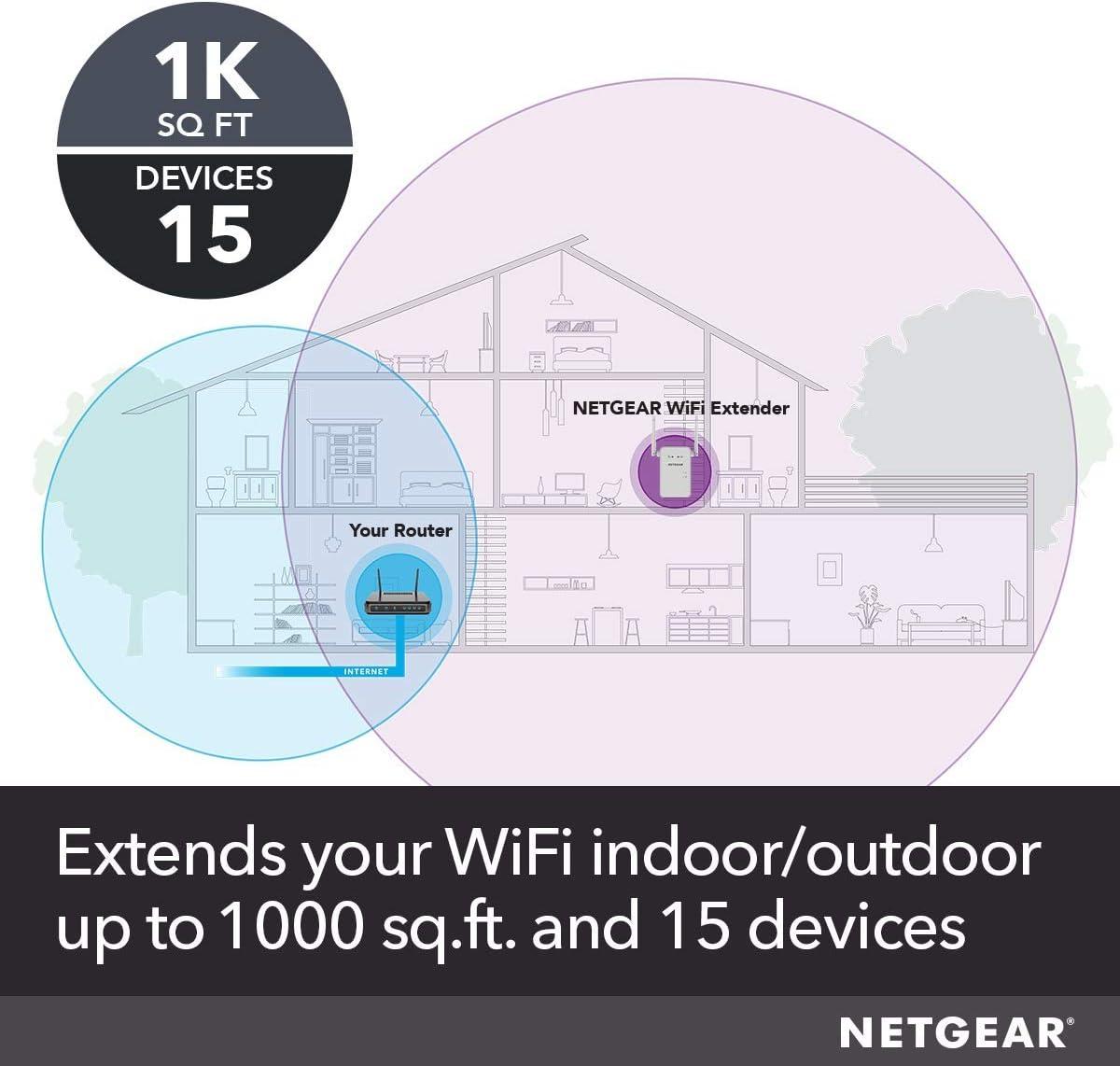 NETGEAR N300 Wall Plug Version Wi-Fi Range Extender WN3000RP ...