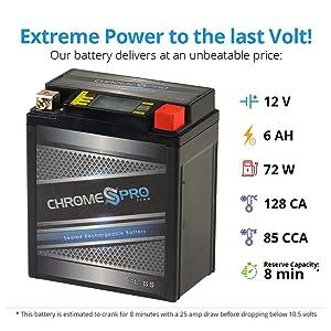 Chrome Pro Battery