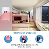 Home Security System, KKUYI GSM Alarm System